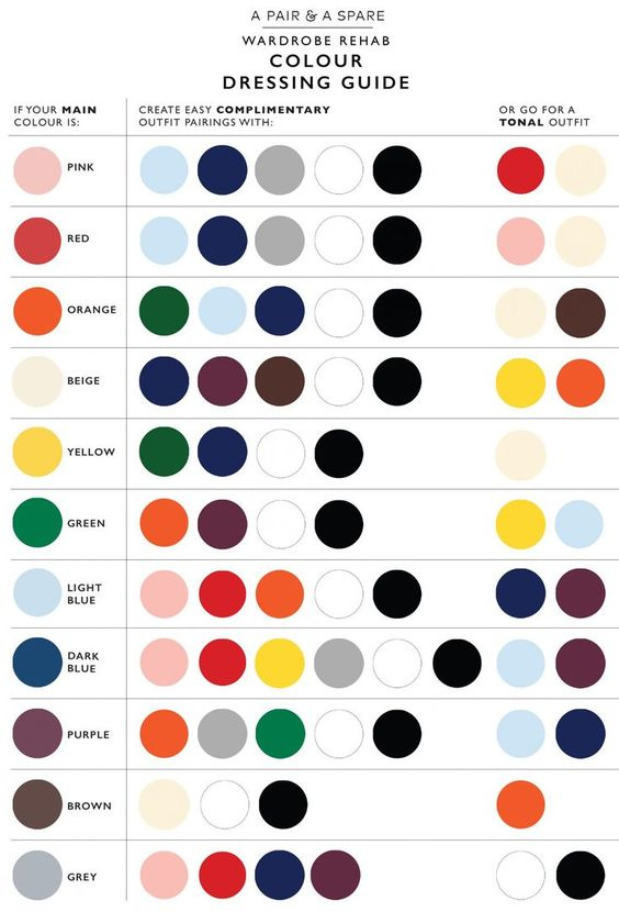 Color Dressing Guide